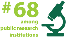 68th among public research institutions