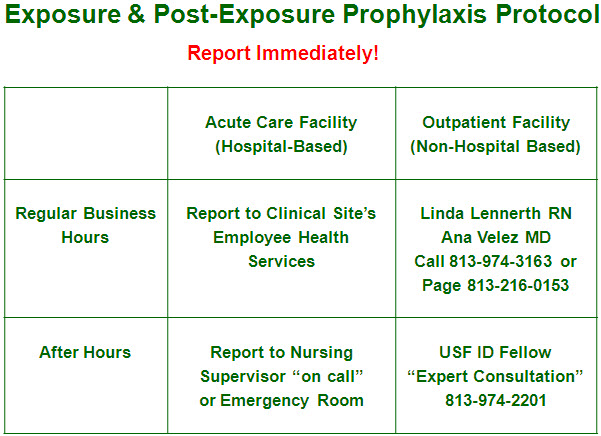 Bloodborne Pathogens And Other Infectious Exposures Usf