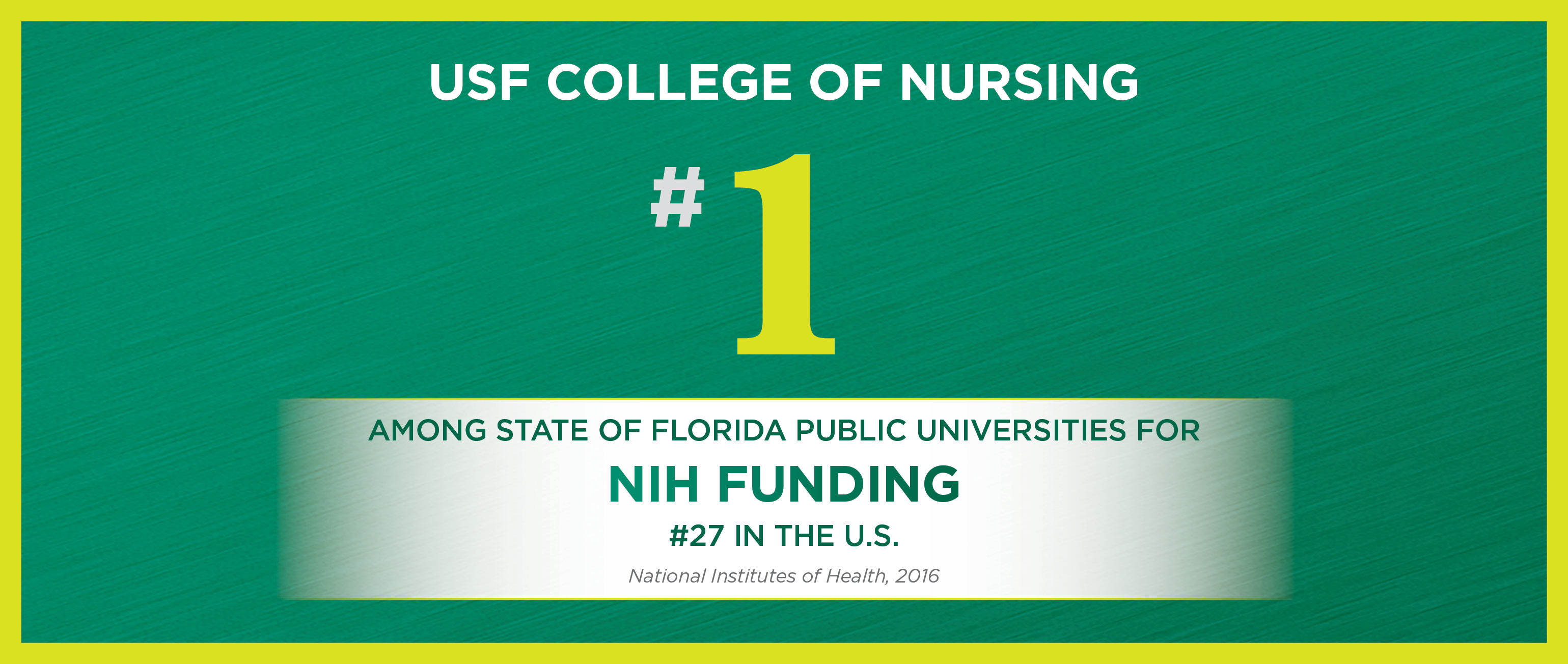 USF Health College of Nursing Research Ranking